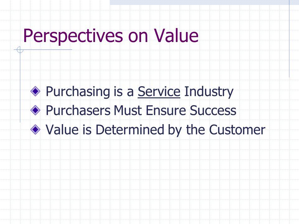 Adding Value in the Process Prior to Solicitation Alternative Procurement Methods  Value-Based Factors  Competitive Negotiation vs.