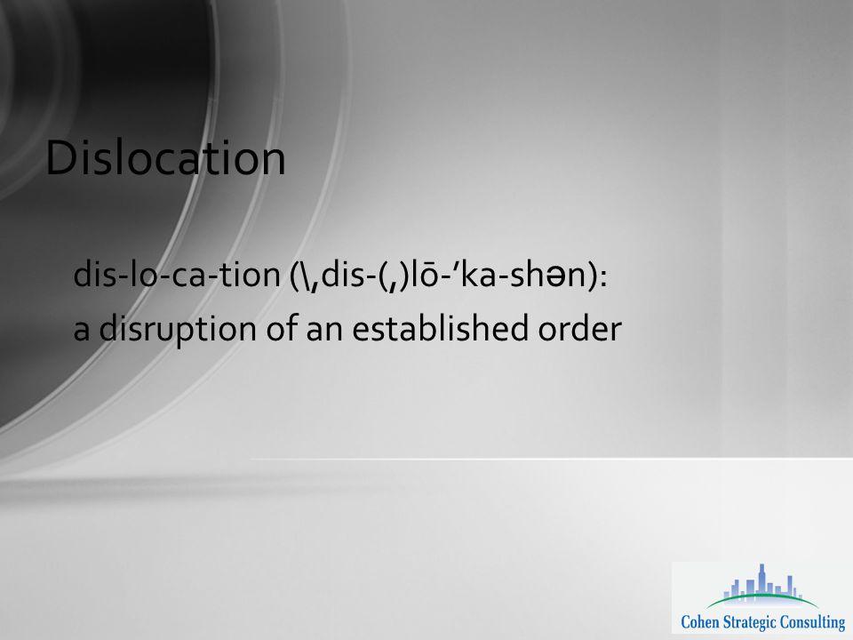 Dislocation dis-lo-ca-tion (\,dis-(,)lō-'ka-sh ə n): a disruption of an established order