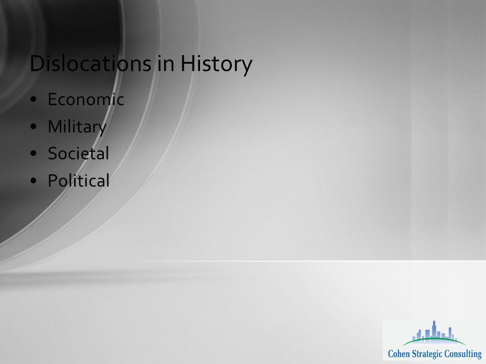 Dislocations in History Economic Military Societal Political