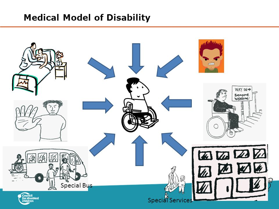 Medical Model of Disability Special Bus Special Services