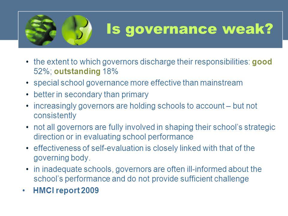 Is governance weak.
