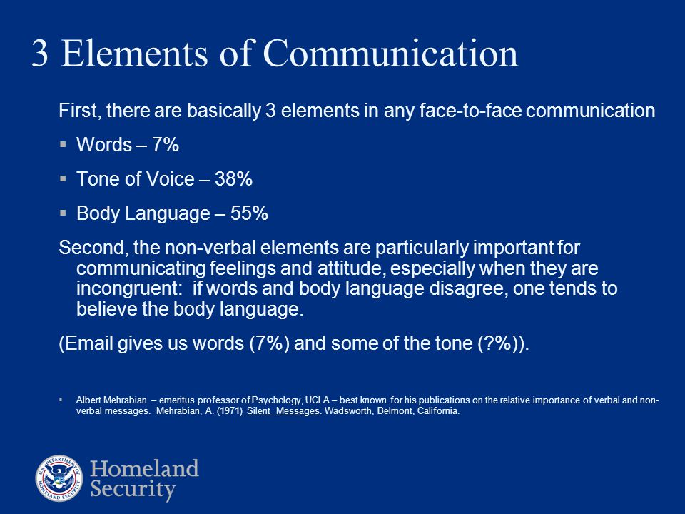 3 Elements of Communication First, there are basically 3 elements in any face-to-face communication  Words – 7%  Tone of Voice – 38%  Body Language