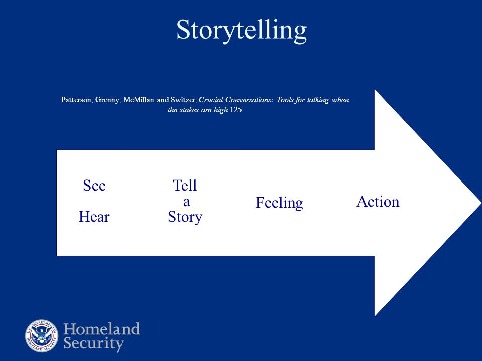 Storytelling T Patterson, Grenny, McMillan and Switzer, Crucial Conversations: Tools for talking when the stakes are high:125 Feeling See Hear Tell a
