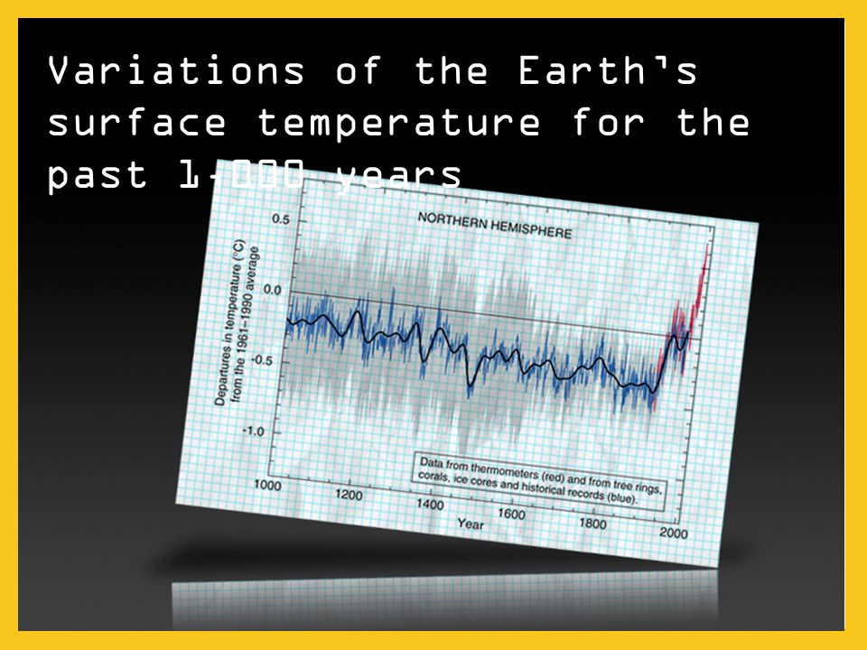 temp rise Variations of the Earth's surface temperature for the past 1,000 years