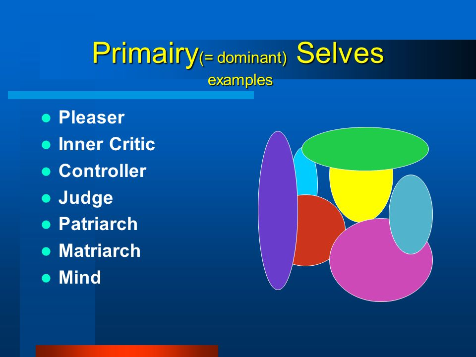 Primairy (= dominant) Selves examples Pleaser Inner Critic Controller Judge Patriarch Matriarch Mind