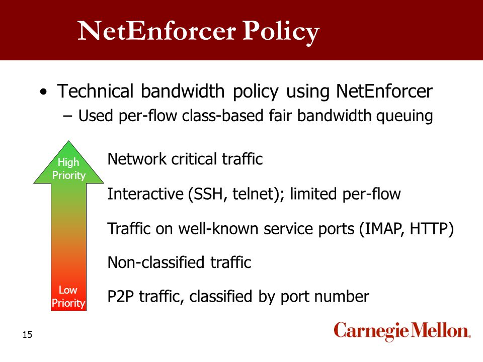 15 NetEnforcer Policy Technical bandwidth policy using NetEnforcer –Used per-flow class-based fair bandwidth queuing P2P traffic, classified by port n