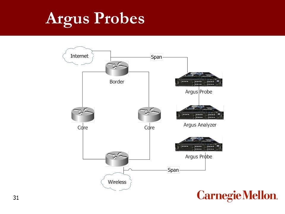31 Argus Probes