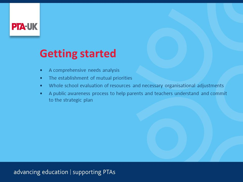 Getting started A comprehensive needs analysis The establishment of mutual priorities Whole school evaluation of resources and necessary organisational adjustments A public awareness process to help parents and teachers understand and commit to the strategic plan