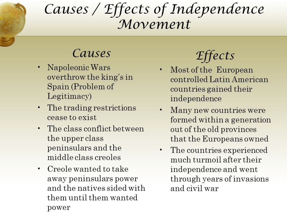 Causes / Effects of Independence Movement Causes Napoleonic Wars overthrow the king's in Spain (Problem of Legitimacy) The trading restrictions cease to exist The class conflict between the upper class peninsulars and the middle class creoles Creole wanted to take away peninsulars power and the natives sided with them until them wanted power Effects Most of the European controlled Latin American countries gained their independence Many new countries were formed within a generation out of the old provinces that the Europeans owned The countries experienced much turmoil after their independence and went through years of invasions and civil war