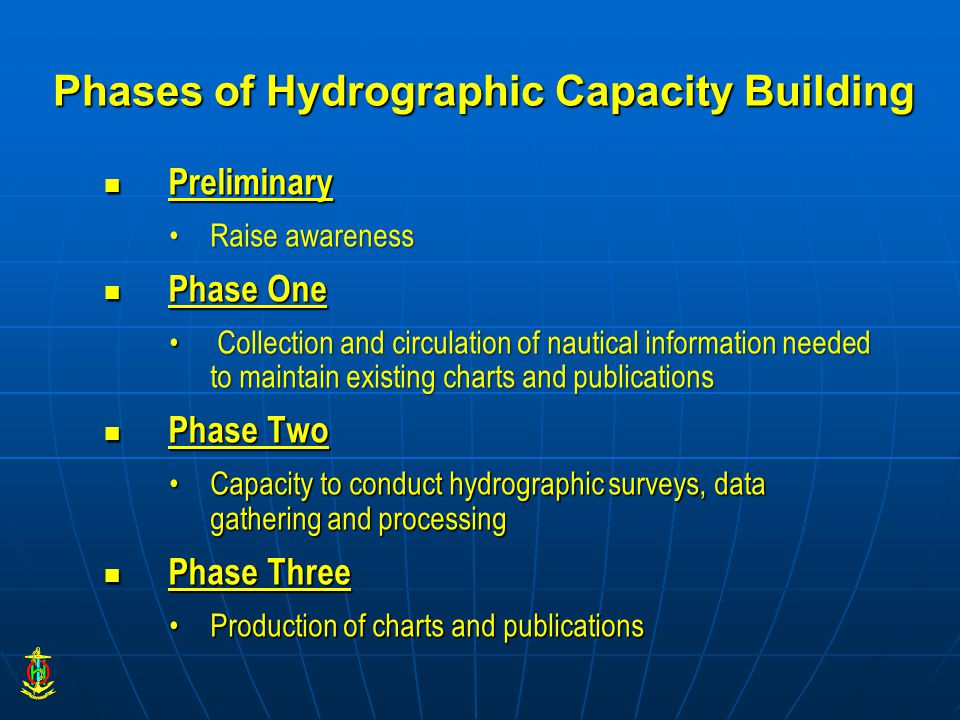 Phases of Hydrographic Capacity Building Preliminary Preliminary Raise awarenessRaise awareness Phase One Phase One Collection and circulation of nautical information needed to maintain existing charts and publications Collection and circulation of nautical information needed to maintain existing charts and publications Phase Two Phase Two Capacity to conduct hydrographic surveys, data gathering and processingCapacity to conduct hydrographic surveys, data gathering and processing Phase Three Phase Three Production of charts and publicationsProduction of charts and publications