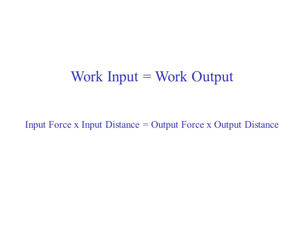 Work Input = Work Output Input Force x Input Distance = Output Force x Output Distance