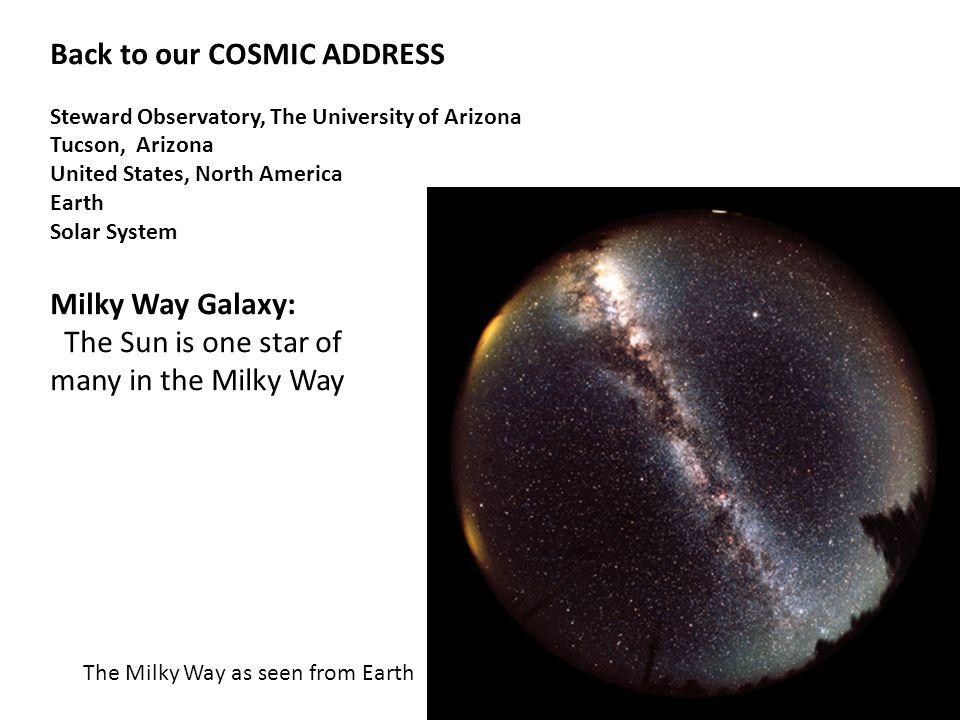 Back to our COSMIC ADDRESS Steward Observatory, The University of Arizona Tucson, Arizona United States, North America Earth Solar System Milky Way Ga