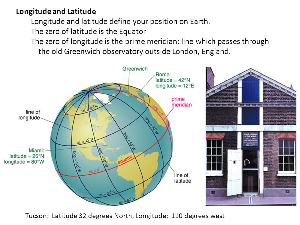 Longitude and Latitude Longitude and latitude define your position on Earth.