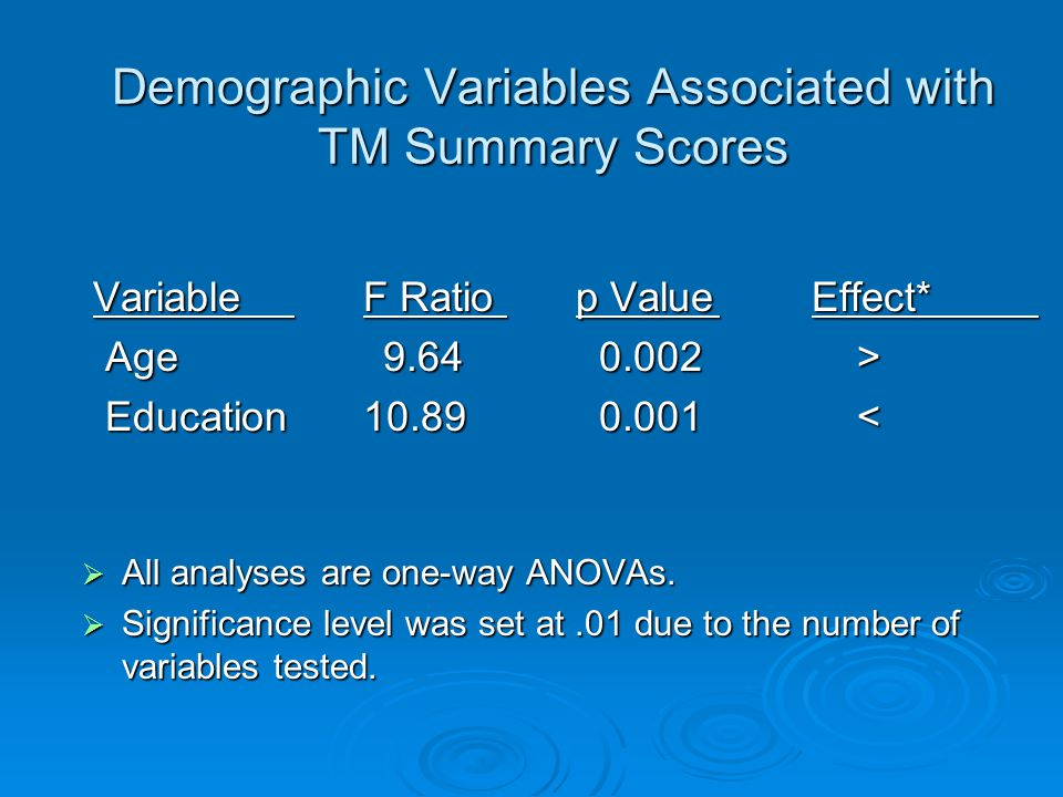 Demographic Variables Associated with TM Summary Scores Variable F Ratio p Value Effect* Variable F Ratio p Value Effect* Age 9.64 0.002 > Age 9.64 0.002 > Education 10.89 0.001 < Education 10.89 0.001 <  All analyses are one-way ANOVAs.