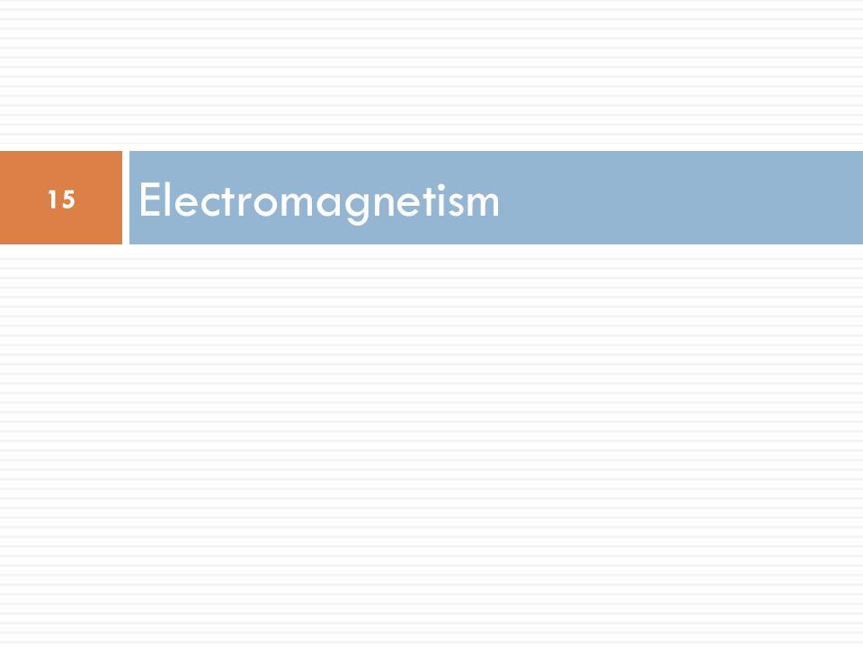 Electromagnetism 15