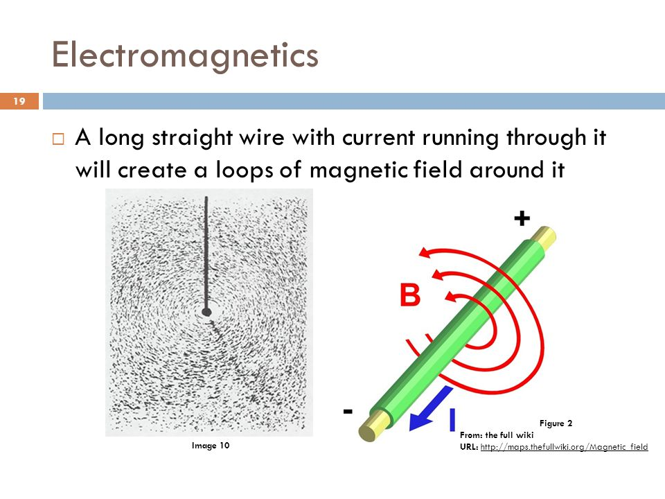 Electromagnetics  A long straight wire with current running through it will create a loops of magnetic field around it Figure 2 From: the full wiki URL: http://maps.thefullwiki.org/Magnetic_fieldhttp://maps.thefullwiki.org/Magnetic_field 19 Image 10
