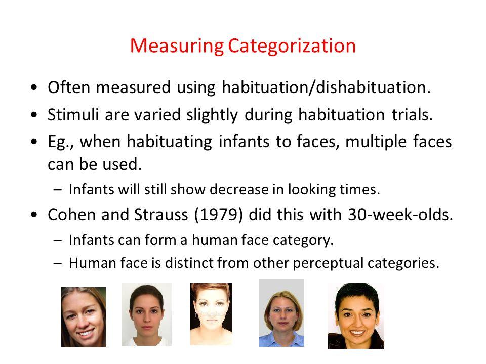 Measuring Categorization Often measured using habituation/dishabituation. Stimuli are varied slightly during habituation trials. Eg., when habituating