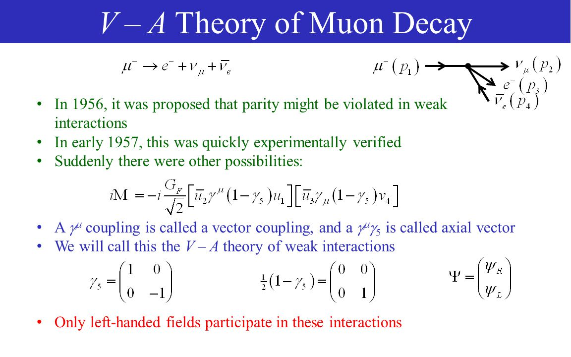 V – A Theory of Muon Decay In 1956, it was proposed that parity might be violated in weak interactions In early 1957, this was quickly experimentally verified Suddenly there were other possibilities: A   coupling is called a vector coupling, and a    5 is called axial vector We will call this the V – A theory of weak interactions Only left-handed fields participate in these interactions
