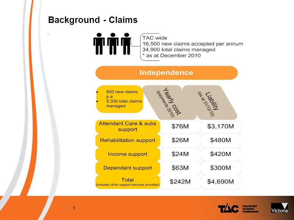 Background – TAC 2015 Strategy. 6