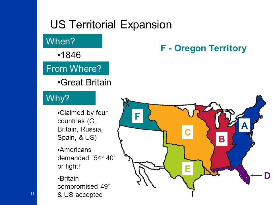 11 US Territorial Expansion A When. From Where. Why.