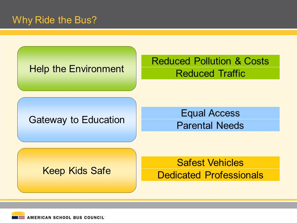 Why Ride the Bus.