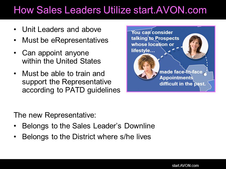 start.AVON.com How Sales Leaders Utilize start.AVON.com Unit Leaders and above Must be eRepresentatives Can appoint anyone within the United States Must be able to train and support the Representative according to PATD guidelines The new Representative: Belongs to the Sales Leader's Downline Belongs to the District where s/he lives made face-to-face Appointments difficult in the past.