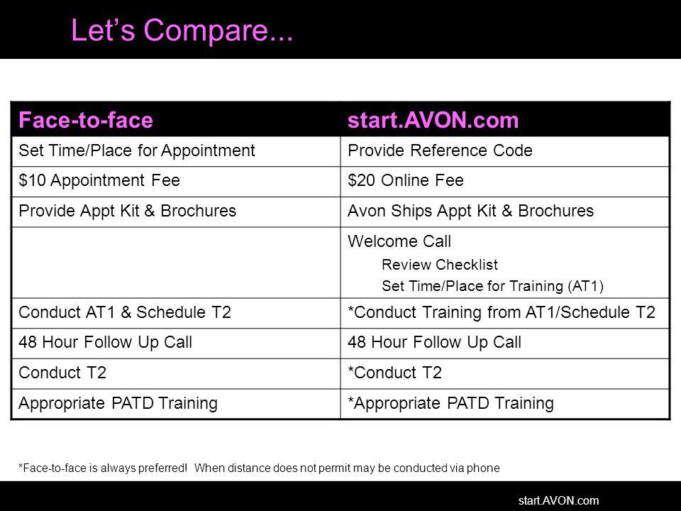 start.AVON.com Let's Compare...