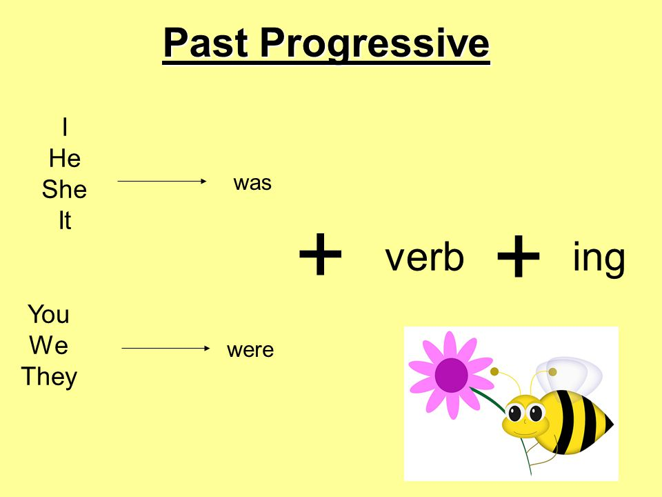 Past Progressive I He She It You We They was were + verb + ing
