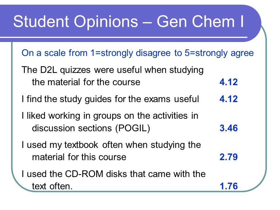 Student Opinions – Gen Chem I On a scale from 1=strongly disagree to 5=strongly agree The D2L quizzes were useful when studying the material for the course4.12 I find the study guides for the exams useful4.12 I liked working in groups on the activities in discussion sections (POGIL)3.46 I used my textbook often when studying the material for this course2.79 I used the CD-ROM disks that came with the text often.1.76