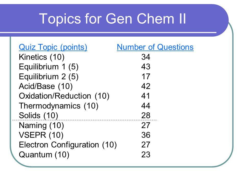 Results for Gen Chem II