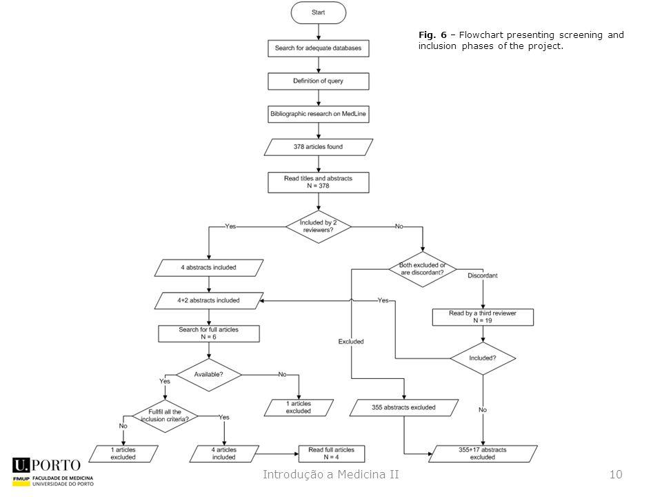 Introdução a Medicina II10 Fig.