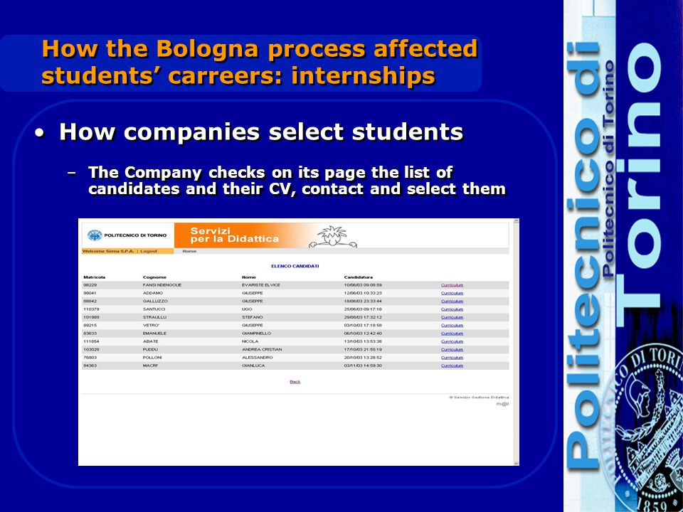 How the Bologna process affected students' carreers: internships How companies select students –The Company checks on its page the list of candidates and their CV, contact and select them How companies select students –The Company checks on its page the list of candidates and their CV, contact and select them