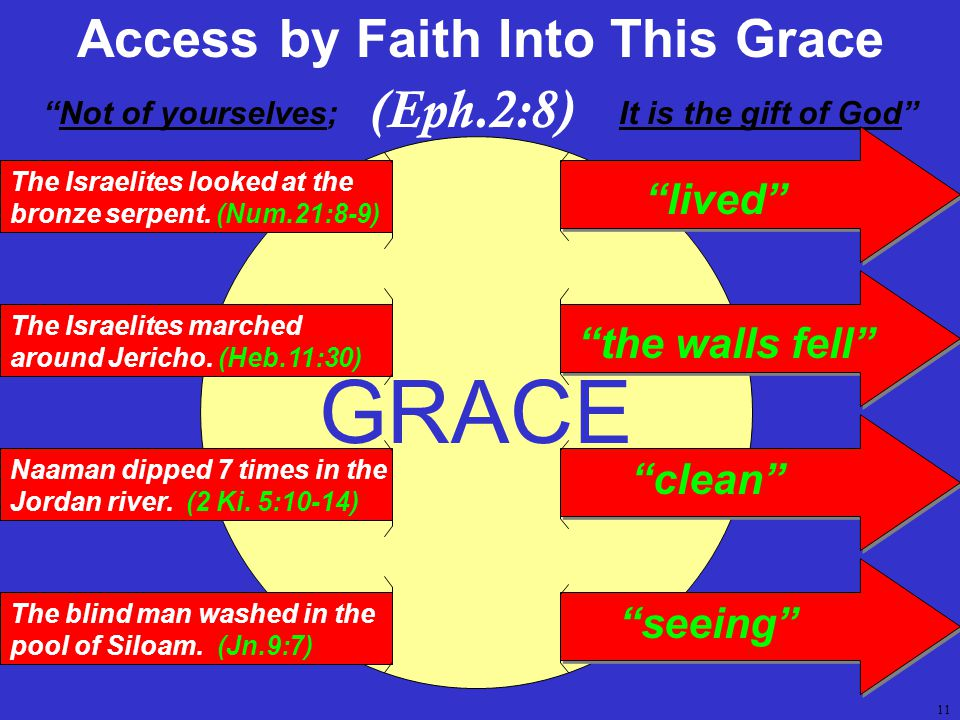 11 GRACE Access by Faith Into This Grace Not of yourselves; It is the gift of God The Israelites looked at the bronze serpent.