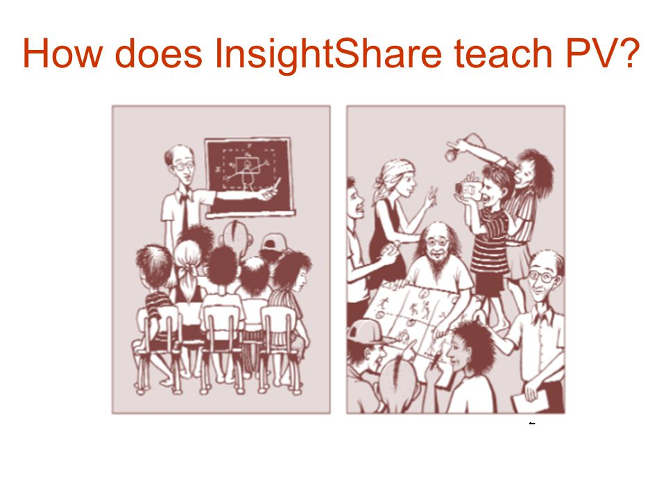 How does InsightShare teach PV? 2