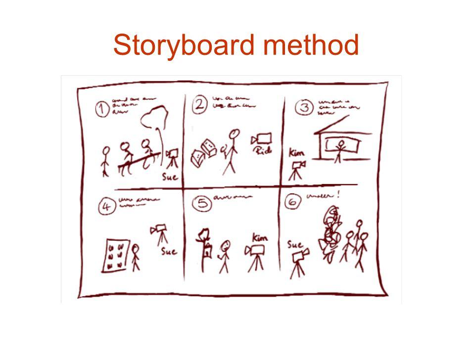 Storyboard method 9
