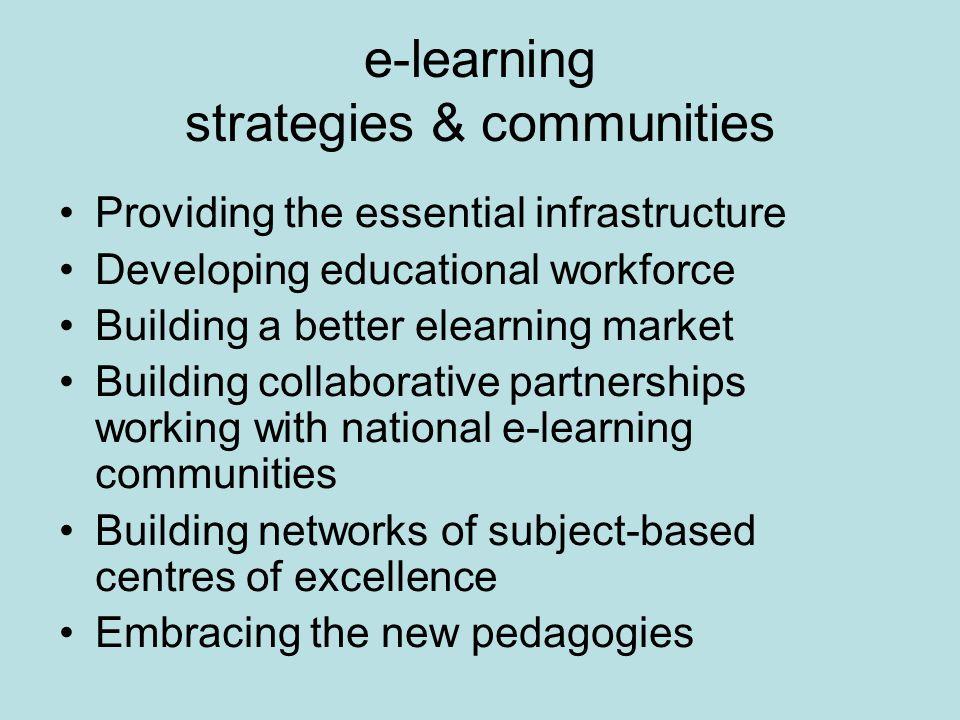 Building a better e-learning market A London/Espresso e-learning communityDevelop London content