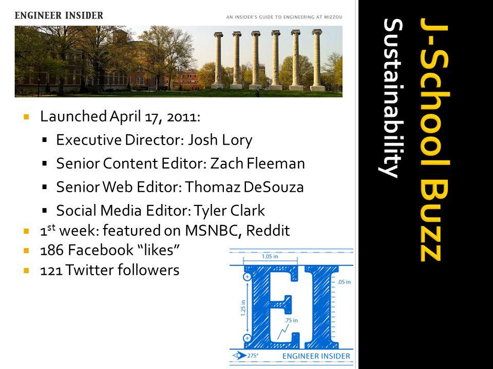  Launched April 17, 2011:  Executive Director: Josh Lory  Senior Content Editor: Zach Fleeman  Senior Web Editor: Thomaz DeSouza  Social Media Editor: Tyler Clark  1 st week: featured on MSNBC, Reddit  186 Facebook likes  121 Twitter followers