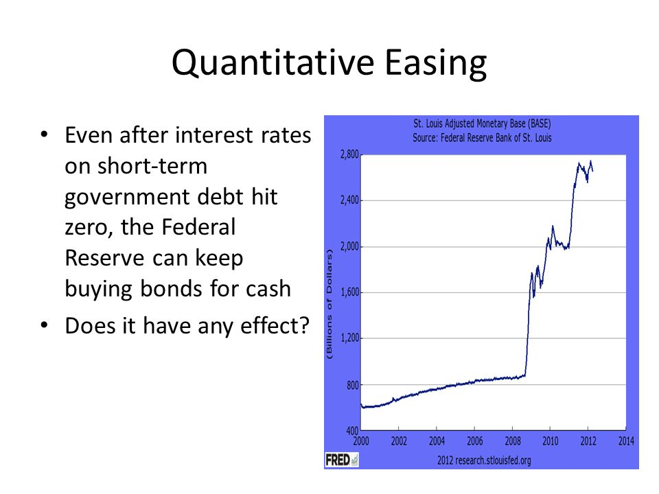Quantitative Easing Even after interest rates on short-term government debt hit zero, the Federal Reserve can keep buying bonds for cash Does it have any effect