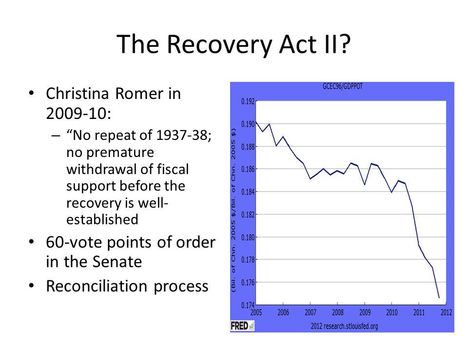 The Recovery Act II.