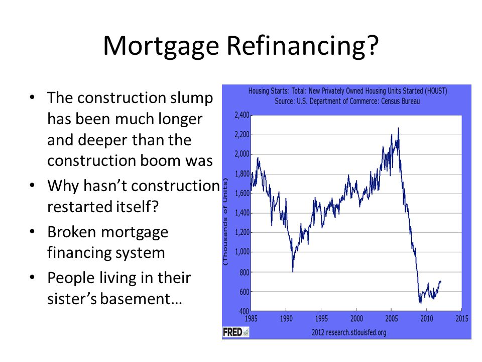 Mortgage Refinancing.