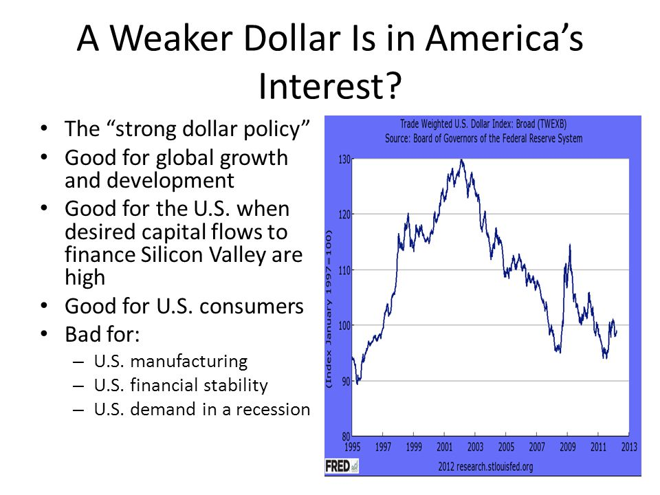 A Weaker Dollar Is in America's Interest.