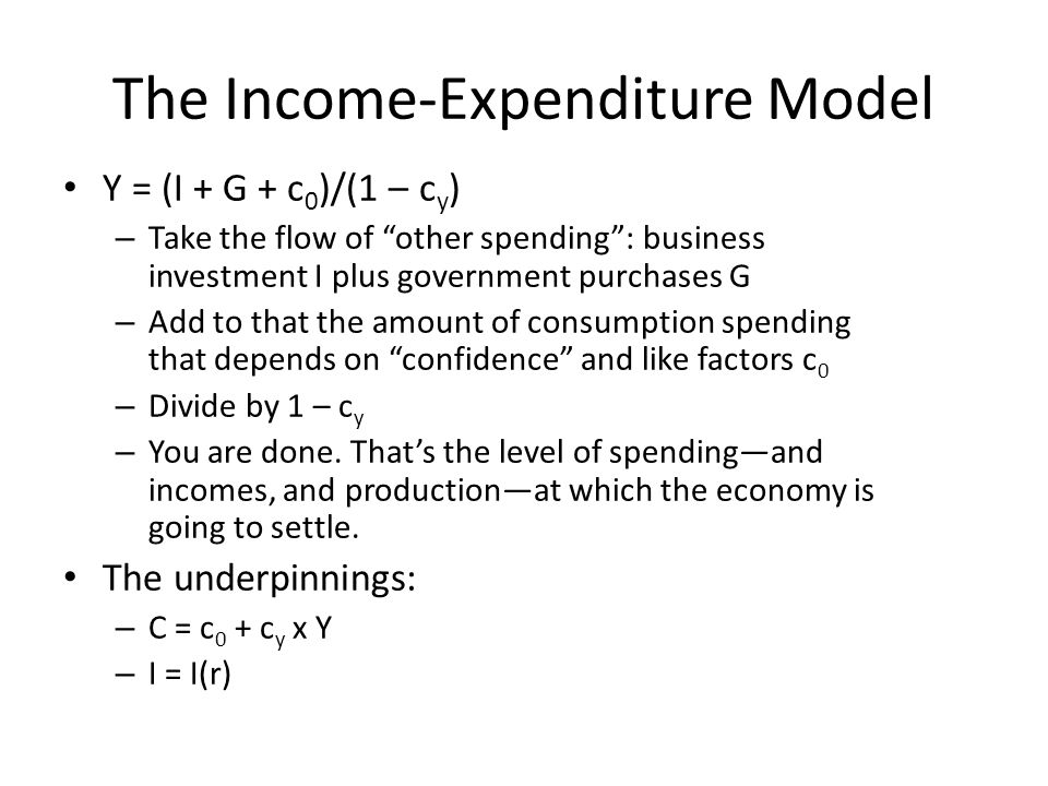 The Underpinningd Y = (I + G + c 0 )/(1 – c y ) C = c 0 + c y x Y I = I(r) – r = i – π + ρ i is the short-term safe nominal interest rate the Federal Reserve controls π is the expected inflation rate ρ is the spread