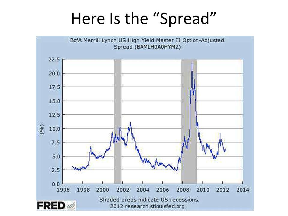 Raising the Inflation Target.
