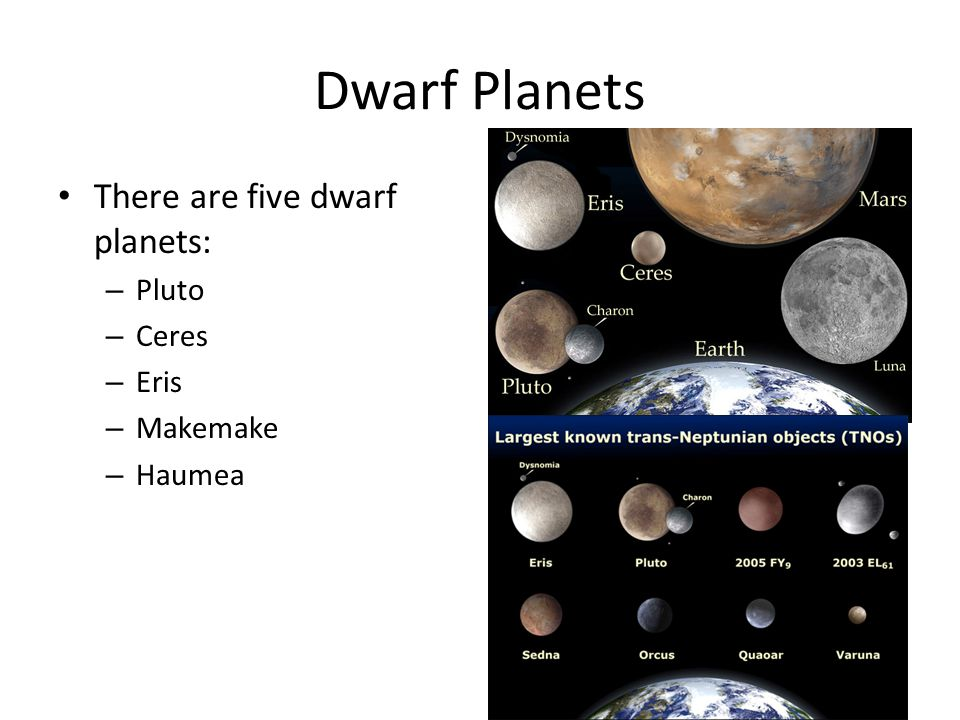 Dwarf Planets There are five dwarf planets: – Pluto – Ceres – Eris – Makemake – Haumea