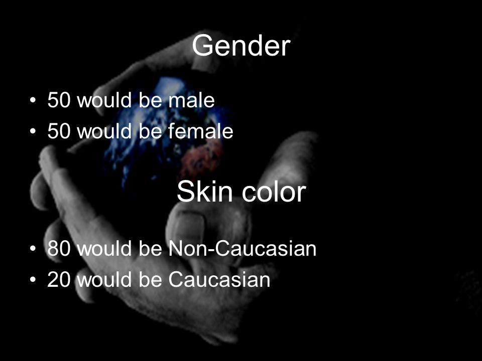 Gender 50 would be male 50 would be female Skin color 80 would be Non-Caucasian 20 would be Caucasian