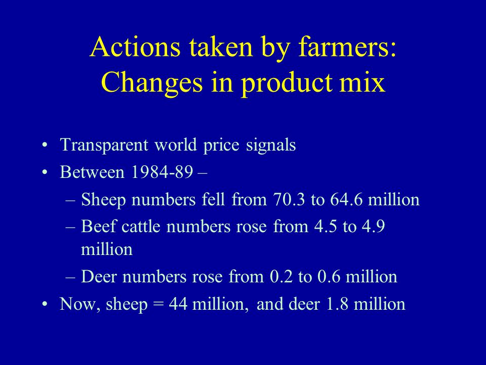 Actions taken by farmers: Changes in product mix Transparent world price signals Between 1984-89 – –Sheep numbers fell from 70.3 to 64.6 million –Beef