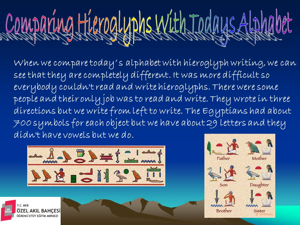 When we compare today' s alphabet with hieroglyph writing, we can see that they are completely different. It was more difficult so everybody couldn't