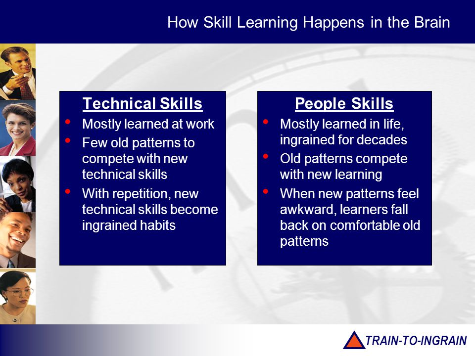 TRAIN-TO-INGRAIN People Skills Mostly learned in life, ingrained for decades Old patterns compete with new learning When new patterns feel awkward, learners fall back on comfortable old patterns Technical Skills Mostly learned at work Few old patterns to compete with new technical skills With repetition, new technical skills become ingrained habits How Skill Learning Happens in the Brain