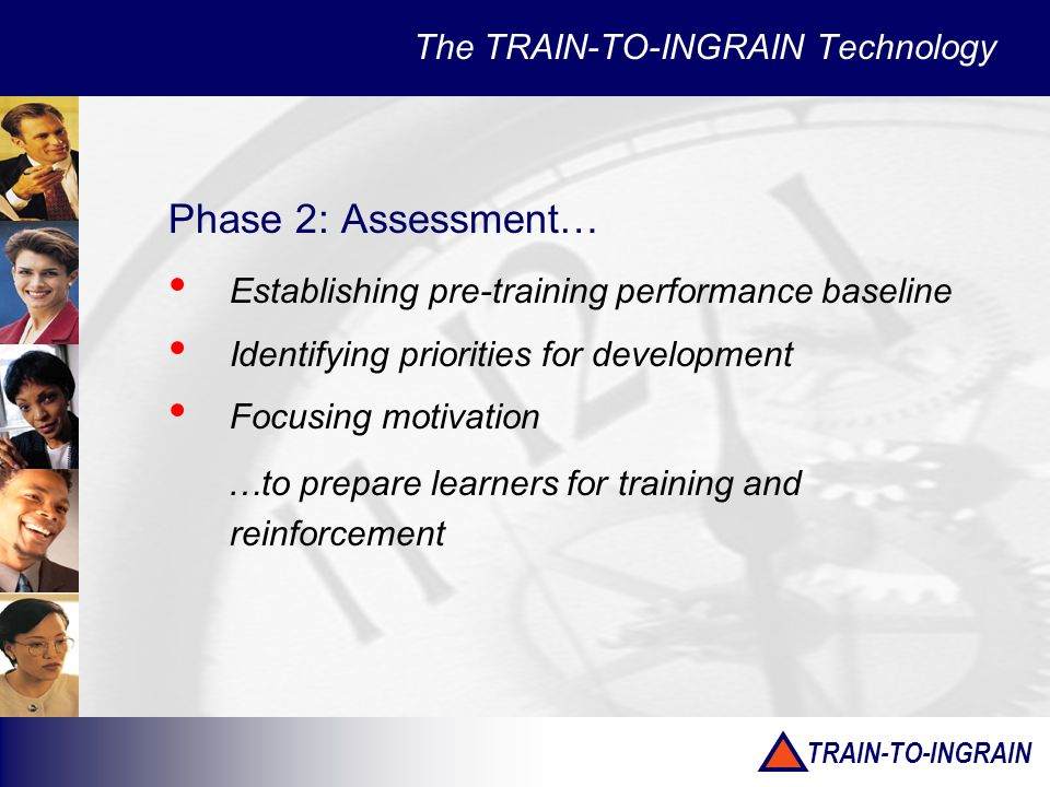 TRAIN-TO-INGRAIN The TRAIN-TO-INGRAIN Technology Phase 2: Assessment… Establishing pre-training performance baseline Identifying priorities for development Focusing motivation …to prepare learners for training and reinforcement