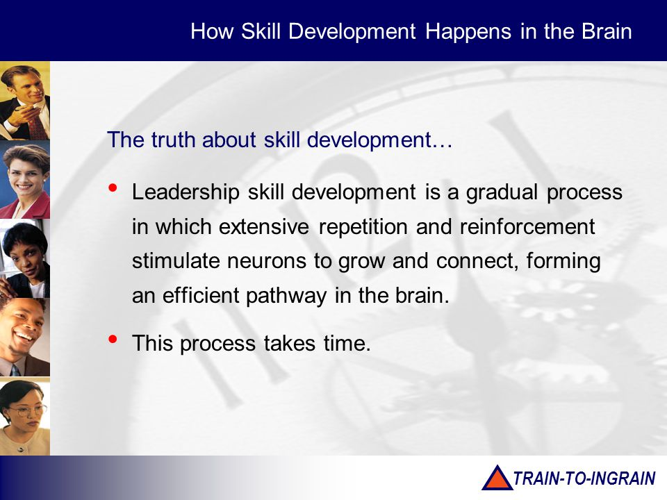 TRAIN-TO-INGRAIN The truth about skill development… Leadership skill development is a gradual process in which extensive repetition and reinforcement